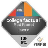 Most Focused Education
