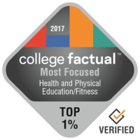 Most Focused Health and Physical Education